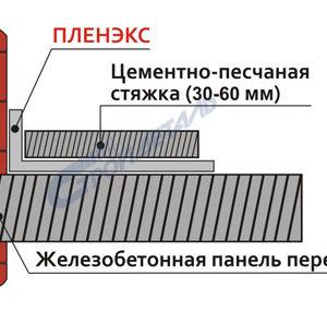 Рулонная тепло-звукоизоляция ПЛЕНЭКС, 8 мм.